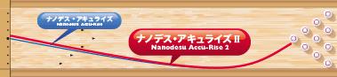 ABS NANODESU Accu RiseⅡ ナノデス・アキュライズⅡ