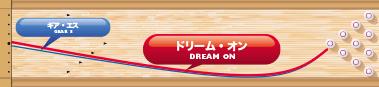 900GLOBAL DREAM ON ドリーム・オン
