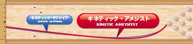 TRACK KINETIC AMETHYST キネティック・アメジスト