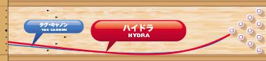 MOTIV HYDRA ハイドラ