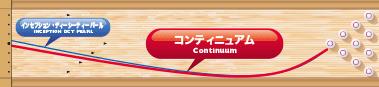 900GLOBAL Continuum コンティニュアム