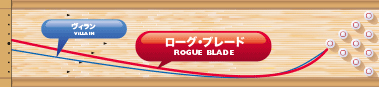 MOTIV ROGUE BLADE ローグ・ブレード