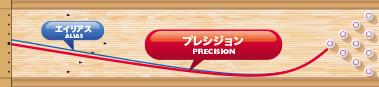 TRACK PRECISION プレシジョン