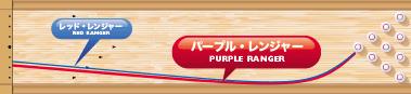 PRO-am PURPLE RANGER パープル・レンジャー