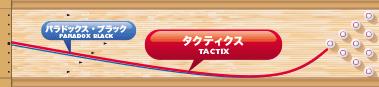 TRACK TACTIX タクティクス