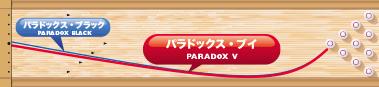 Track PARADOX V パラドックス・ブイ