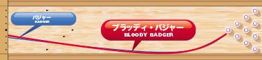 900GLOBAL BLOODY BADGER ブラッディー・バジャー