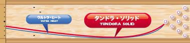TRACK TUNDRA SOLID タンドラ・ソリッド