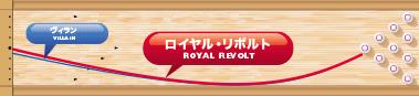 MOTIV ROYAL REVOLT ロイヤル・リボルト