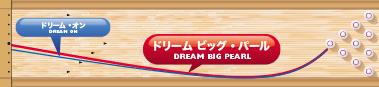 900GLOBAL DREAM BIG PEARL ドリームビッグ・パール