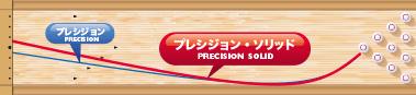 TRACK PRECISION SOLID プレシジョン・ソリッド