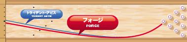 MOTIV FORGE フォージ