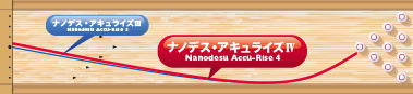 ABS NANODESU Accu Rise Ⅳ ナノデス・アキュライズⅣ