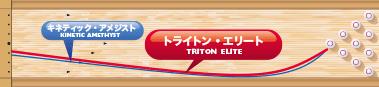 TRACK TRITON ELITE トライトン・エリート