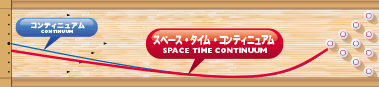 900GLOBAL SPACE TIME Continuum スペース・タイム・コンティニュアム