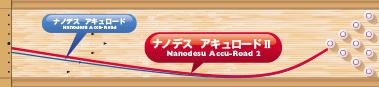 ABS NANODESU Accu Road2 ナノデス・アキュロード2