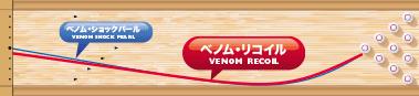 MOTIV VENOM RECOIL ベノム・リコイル