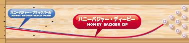 900GLOBAL HONEY BADGER DP ハニーバジャー・ディーピー