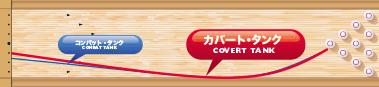 MOTIV COVERT TANK カバート・タンク