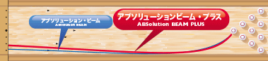 ABS ABSolution BEAM PLUS アブソリューションビーム・プラス