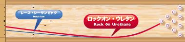 COLUMBIA300 Rock On Urethane ロックオン・ウレタン