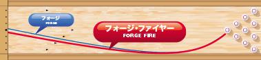 MOTIV FORGE FIRE フォージ・ファイヤー