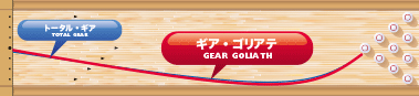 900GLOBAL GEAR GOLIATH ギア・ゴリアテ