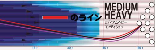 IDOL RED アイドル・レッド
