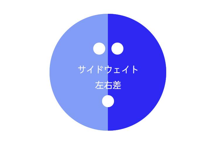3バランス ボウリングボール