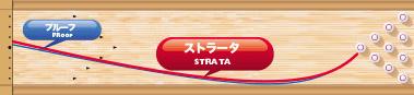 Track STRATA ストラータ