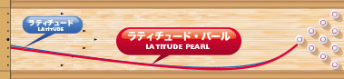 Track LATITUDE PEARL ラティチュードパール