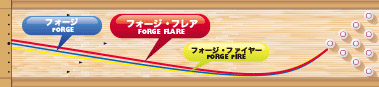 MOTIV FORGE FLARE フォージフレア