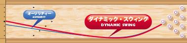 COLUMBIA300 DYNAMIC SWING ダイナミックスウィング