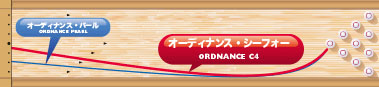 900GLOBAL ORDNANCE C4 オーディナンス・シーフォー