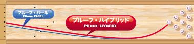 Track PROOF HYBRID プルーフ・ハイブリッド