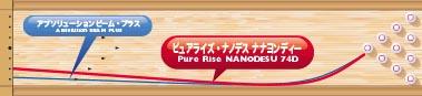 ABS Pure Rise NANODESU 74D ピュアライズ・ナノデス ナナヨンディー