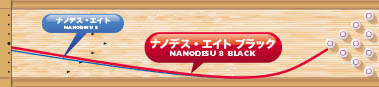 ABS NANODESU ∞ BLACK ナノデス・エイト ブラック