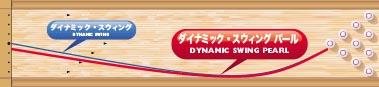 COLUMBIA300 DYNAMIC SWING PEARL ダイナミックスウィングパール