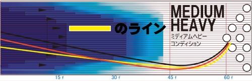 STORM  SWORD BLASTER ソードブラスター