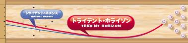 MOTIV  TRIDENT HORIZON トライデント・ホライゾン