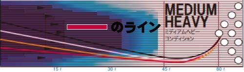 STORM IQ TOUR RUBY IQツアールビー