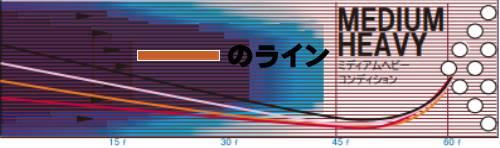 ROTOGRIP RST X-1 SQUAD RST X-1スクワッド
