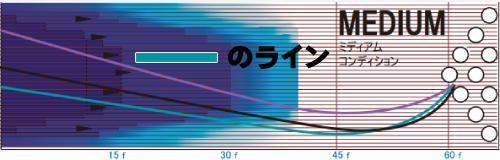 ROTOGRIP UFO ALERT ユーフォー・アラート