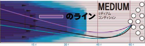 STORM EPIC CRUX エピック・クラックス