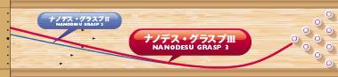 ABS NANODESU GRASPⅢ ナノデス・グラスプⅢ