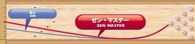 900GLOBAL ZEN MASTER ゼン・マスター