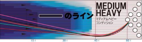 STORM SYNC REV シンク・レブ