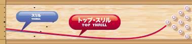 MOTIV TOP THRILL トップ・スリル