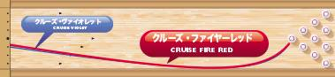 900GLOBAL CRUISE FIRE RED クルーズ・ファイヤーレッド