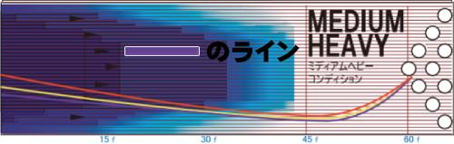 STORM SWORD BLASTER NXT ソード・ブラスター・ネクスト